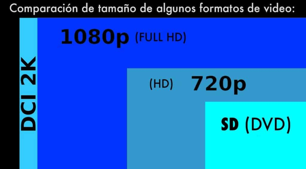 video HD SD