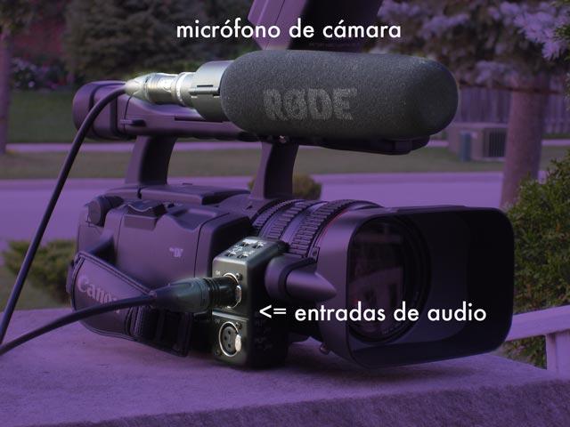 camara-eng-audio